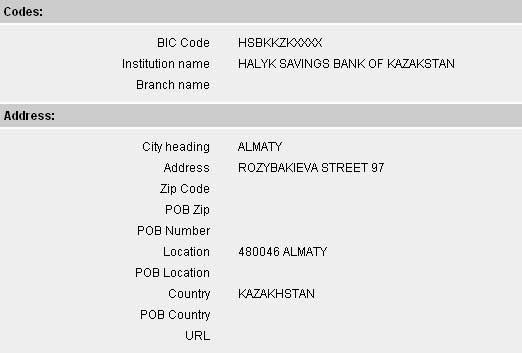 SWIFT Народного банка